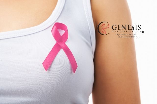 What Causes Breast Cancer?